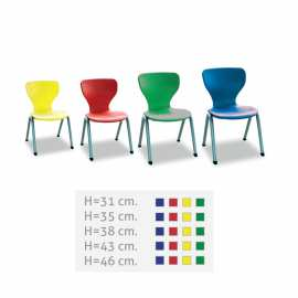 Krzesło szkolne plastikowe Junior
