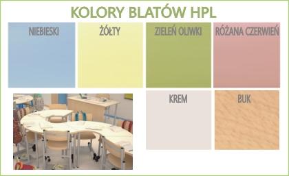 Kolory blatów HPL